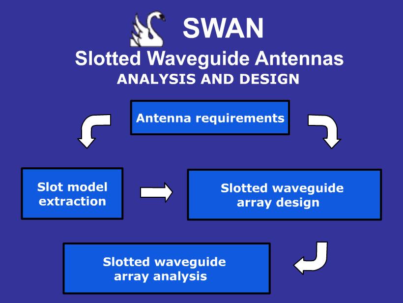 SWAN_workflow