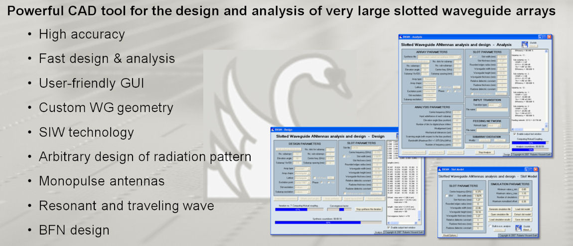 SWAN™ Graphical User Interface