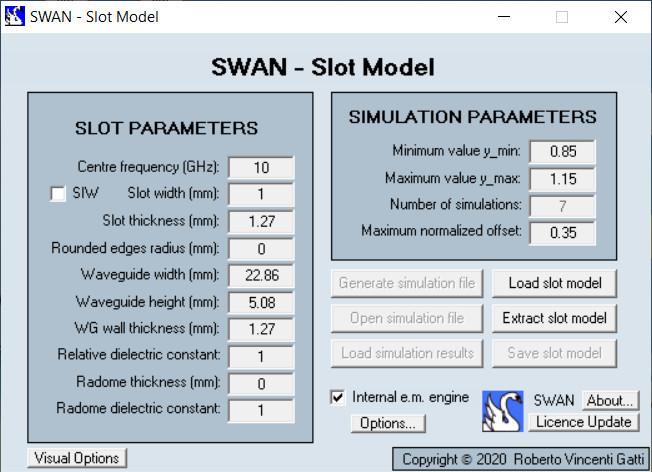 Slot Model